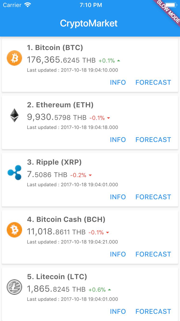 crypto_ios
